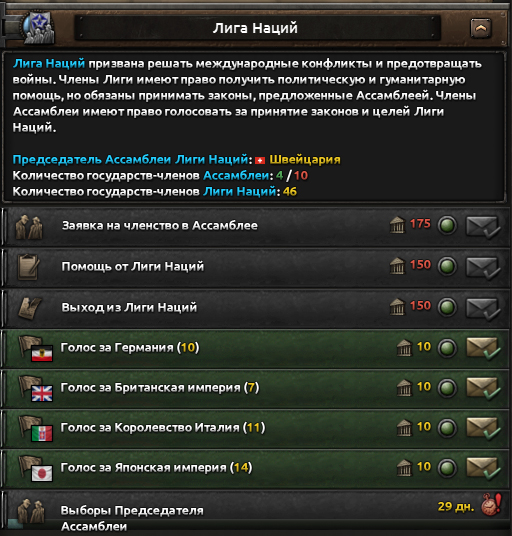 Мод After the end для Hearts of Iron IV