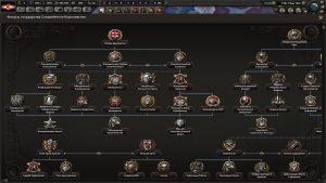 1 Скачать мод Führerreich Legacy of the Great War для Hearts of Iron 4