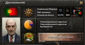 Мод New Ways для Hearts of Iron 4